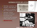 german hyper inflation