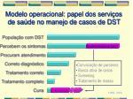 modelo operacional papel dos servi os de sa de no manejo de casos de dst