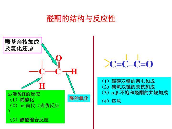 醛酮的结构与反应性