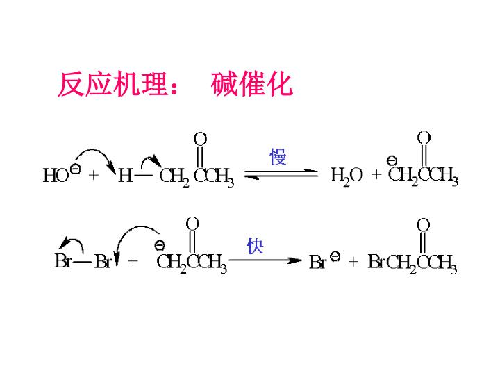 反应机理: 碱催化