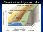 classification of igneous rocks1