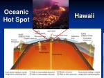 oceanic hot spot