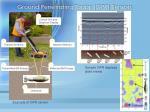 ground penetrating radar gpr sensors
