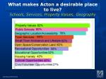 what makes acton a desirable place to live