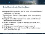 cycle detection in waiting state