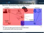 service oriented payroll scenario