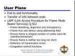 user plane