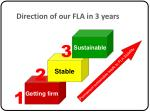 direction of our fla in 3 years