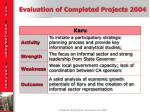 evaluation of completed projects 20042