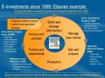 e investments since 1999 elsevier example