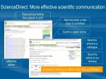 sciencedirect more effective scientific communication