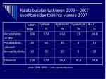 kalatalousalan tutkinnon 2003 2007 suorittaneiden toiminta vuonna 2007