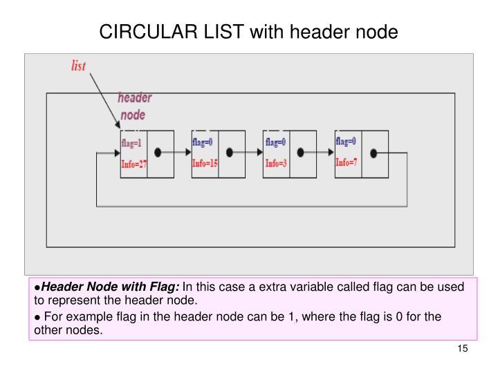 CIRCULAR LIST with header node