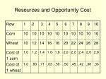 resources and opportunity cost