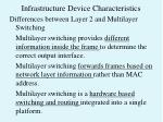 infrastructure device characteristics1