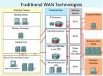 traditional wan technologies
