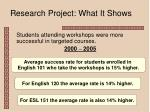 research project what it shows