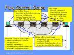 flow control scope