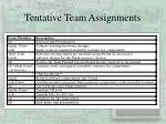 tentative team assignments