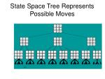 state space tree represents possible moves