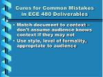 cures for common mistakes in ece 480 deliverables