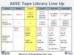 adic tape library line up