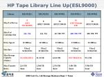 hp tape library line up esl9000