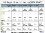 hp tape library line up msl5000