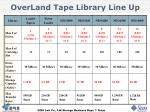 overland tape library line up