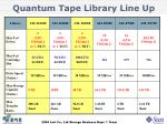 quantum tape library line up