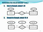 kardinalitas relationship lanj