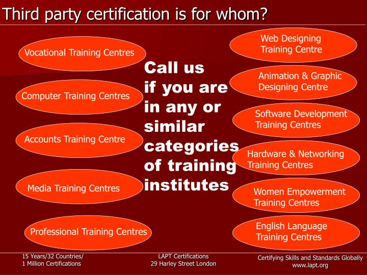 Third party certification is for whom?