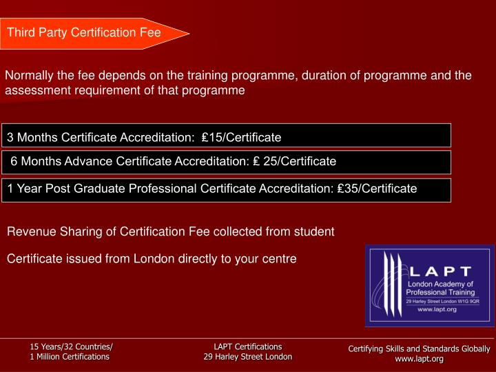 Third Party Certification Fee