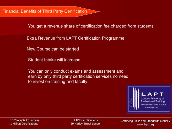 Financial Benefits of Third Party Certification