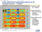 lanl geo pitch angle observations at all energies 50 kev 1 5 mev
