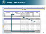 base case results
