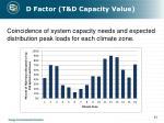 d factor t d capacity value1