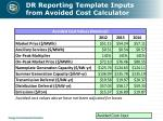 dr reporting template inputs from avoided cost calculator