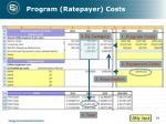 program ratepayer costs1