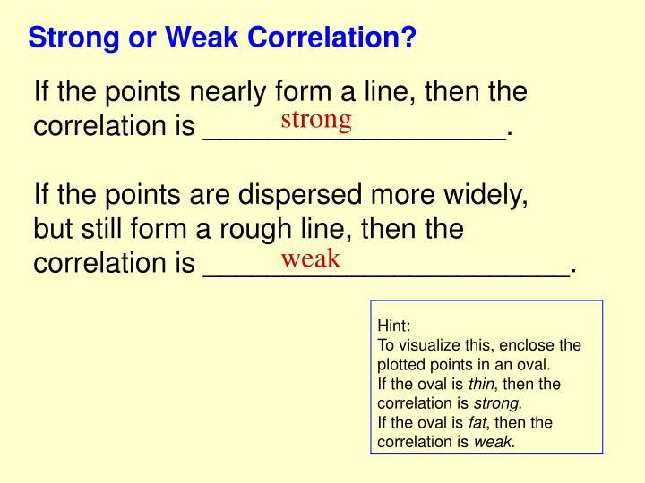 Strong or Weak Correlation?