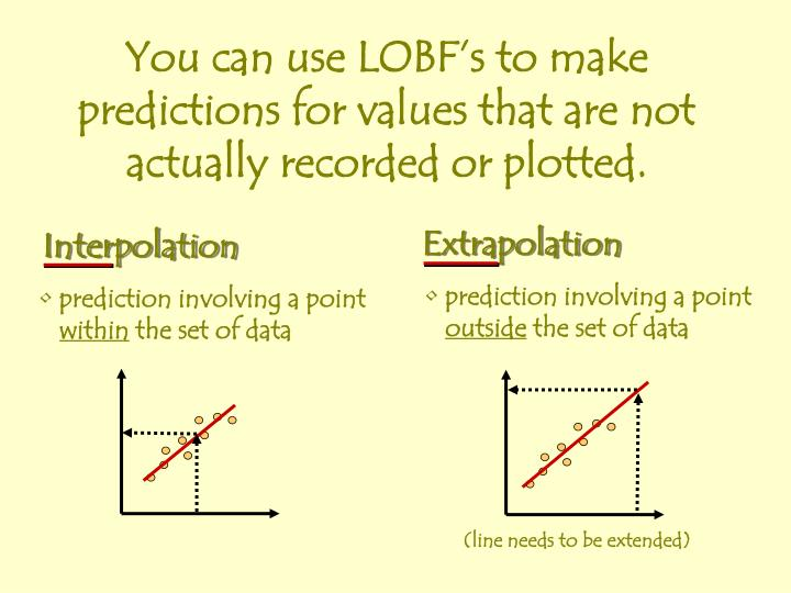 You can use LOBF's to make predictions for values that are not actually recorded or plotted.