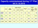 capacity commissioned during 11 th plan till 31 10 2010