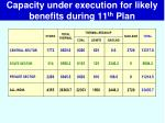 capacity under execution for likely benefits during 11 th plan