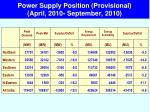 power supply position provisional april 2010 september 2010