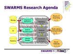 swarms research agenda