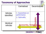 taxonomy of approaches