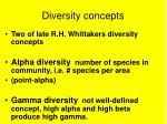 diversity concepts