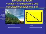 elevation gradient variation in temperature and correlated variables e g soil
