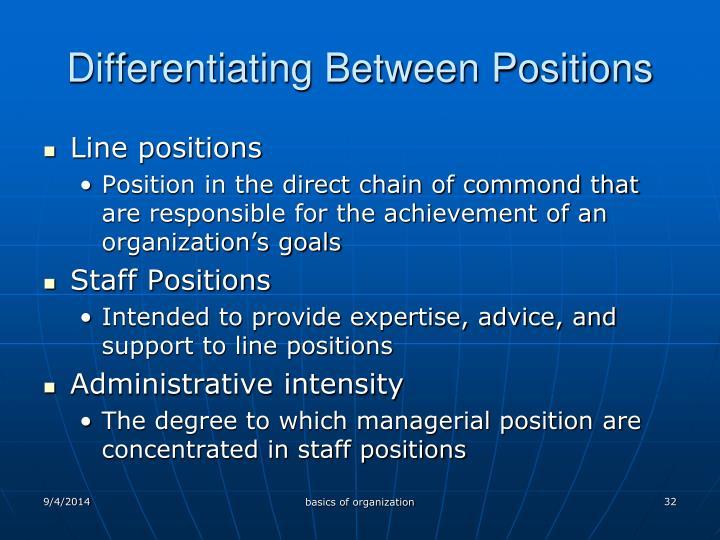 Differentiating Between Positions