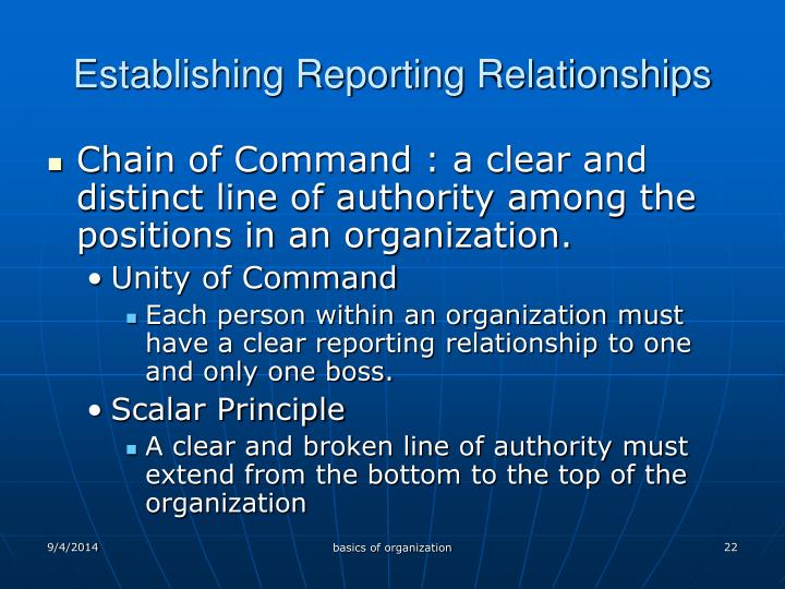 Establishing Reporting Relationships
